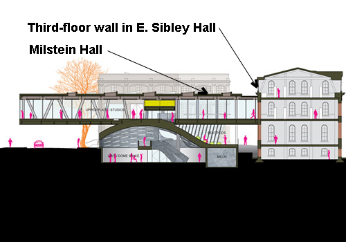 Section showing Sibley and Milstein Halls (adapted from Cornell's Milstein Hall web site)