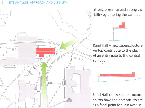 Fig. 4 Site Analysis: Approach and Visibility. Image has been cropped to reduce size and some text has been enlarged for clarity