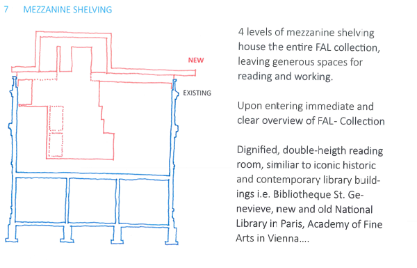 Fig. 12 Mezzanine Shelving. Image has been cropped to reduce size and some text has been enlarged for clarity