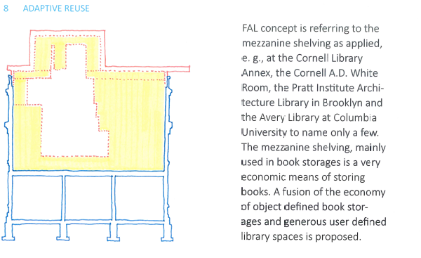 Fig. 14 Adaptive Reuse. Image has been cropped to reduce size and some text has been enlarged for clarity