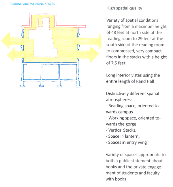 Fig. 15 Reading and Working Spaces. Image has been cropped to reduce size and some text has been enlarged for clarity