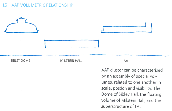 Fig. 22 AAP Volumetric Relationship. Image has been cropped to reduce size and some text has been enlarged for clarity