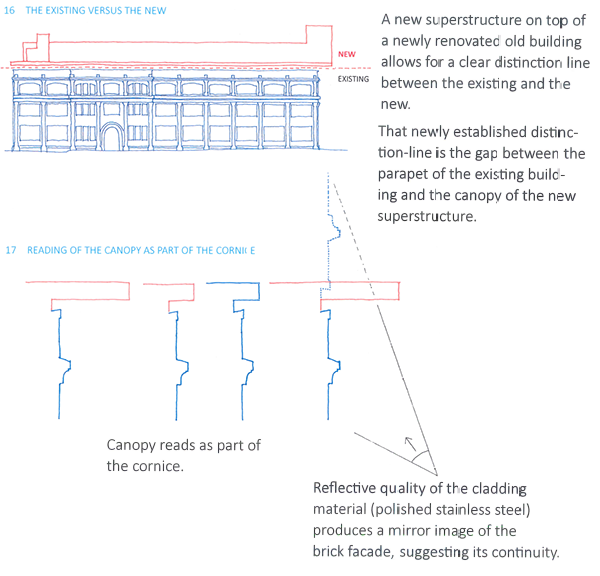 Fig. 24 The Existing Versus the New (p. 16); Reading of the Canopy as Part of the Cornice (p.17). Image has been cropped to reduce size and some text has been enlarged for clarity