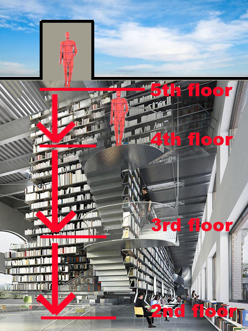 Schematic view of exit access stairway in Rand Hall, Cornell