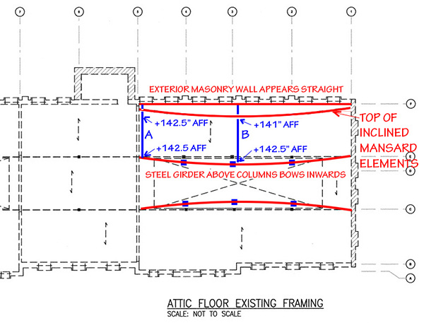 Structural plan, E. Sibley roof